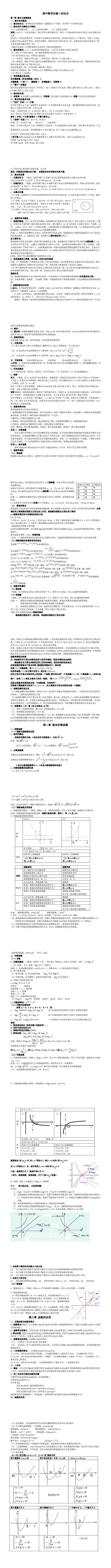 高中数学所有知识点总结 (值得收藏,史上最全总结)