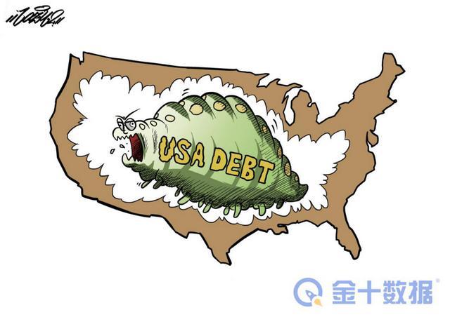 2020年全世界抛售美债最新数据:我国共售卖1029亿美国国