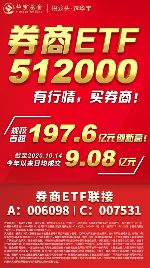 新高!券商ETF单日净流入2.32亿元,最新规模198亿元