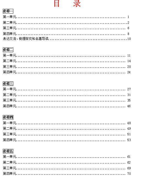 68页超详资料!2020高中语文必修1 -5知识归纳大全(可打印)