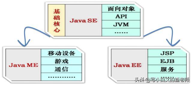 Java语法 | Java概述插图(11)