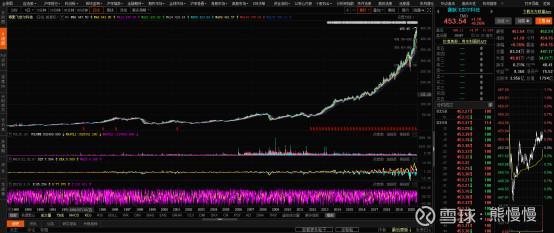 新股简析阿拉丁(688179)+侧看盛世科技(002990)