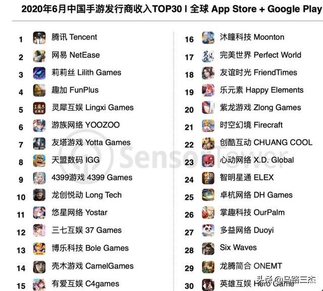 #单机游戏# 中国的游戏市场发展是非常曲折的。比如2000年国行PS2本来都已经敲定,开始在商场铺货了突然收到通知下架,然后就再也没在官方市场卖过,然后是长达十年的游戏机禁令等。很多因素让本来就起步晚