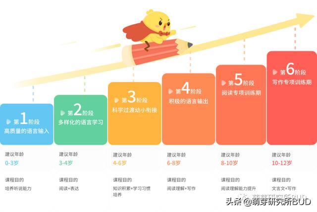 8款热门大语文启蒙app评测,看完瞬间明白娃怎样学习大语文了插图25