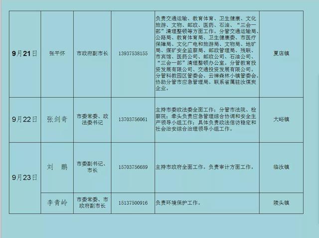 汝州9月份指导接访安排表宣布插图3