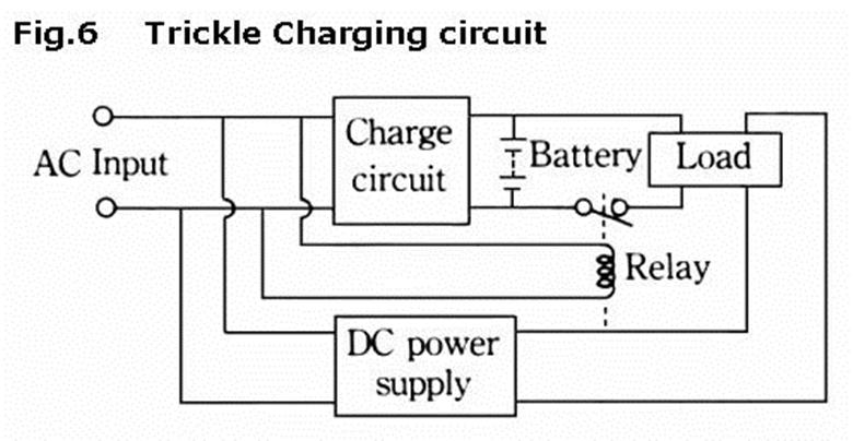 五花八门的充电方法你知道吗?(连载2)