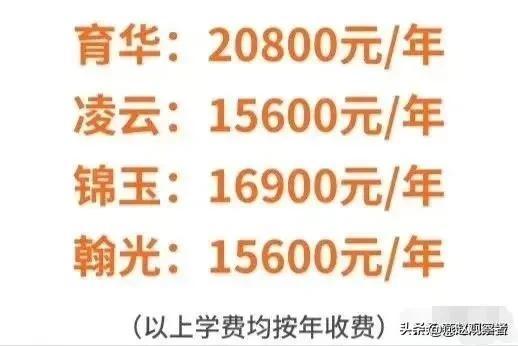 河北邯郸:教育不均衡引发民办学校高收费