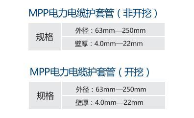 安徽中源管业MPP电力通信管科普