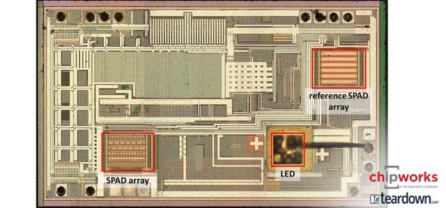 iPhone 7的前置光学模组
