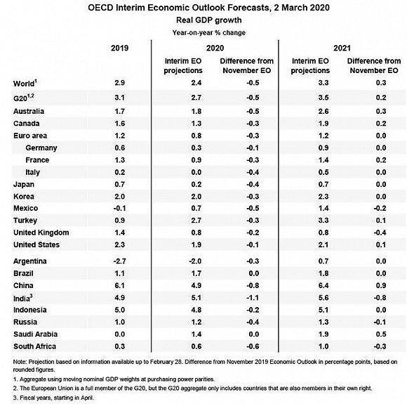 美股11年灭亡?全球央行或无计可施,好消息:A股不满足大跌条件
