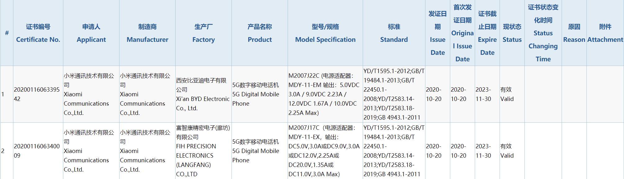 「科技V报」iPhone12蓝色拆解视频曝光;华为Mate40系列发布前爆料汇总-20201022-VDGER