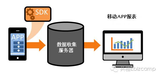 如何用技术思维和数据驱动SEO增长