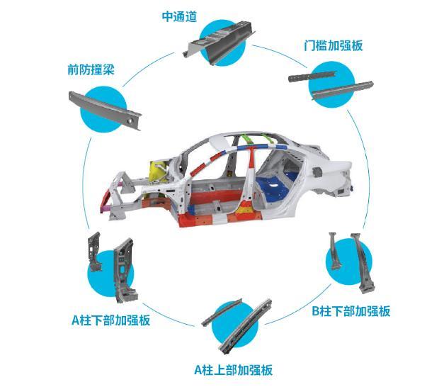 汽车材料网