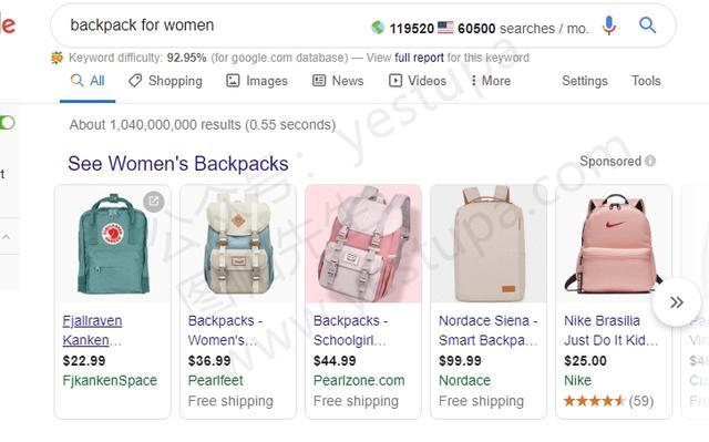 谈谈Facebook和谷歌广告的区别 - 你的产品该用哪个广告平台?(图5)