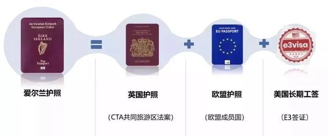 """国际学校家长亲诉:""""如果一定要选一个外籍身份,那一定是爱尔兰!"""""""