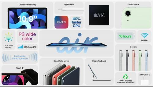 iPhone12缺席苹果发布会,转转手机行情:二手市场iPhone 11夺秋季销冠