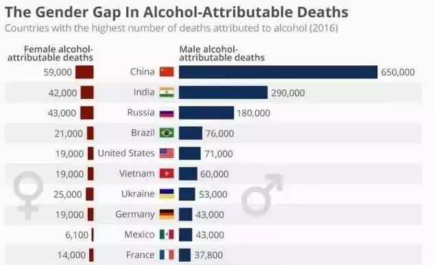 多少爱喝酒的人,最后都被酒害了!