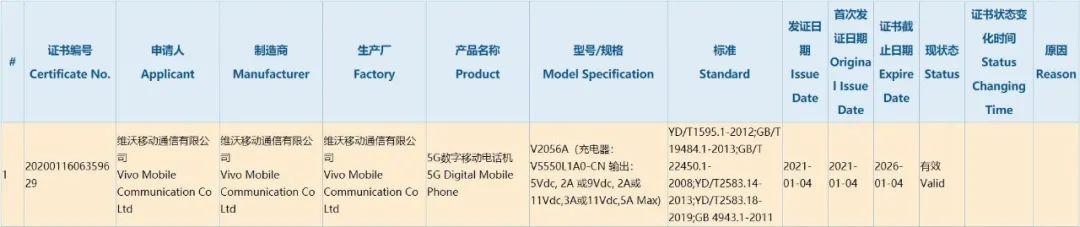 「科技V报」荣耀V40通过莱茵认证配50W无线充;苹果或推出GaN快充头-20210105-VDGER