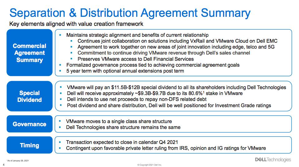 戴尔技术公司将VMware转变为独立公司