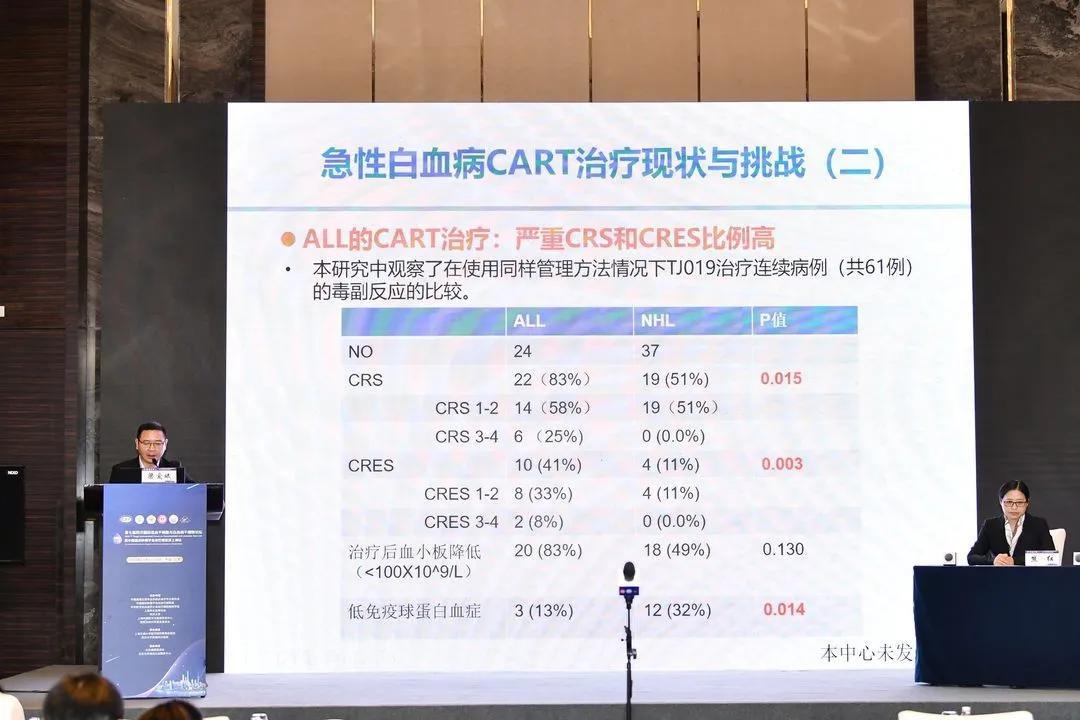 第七届同济国际造血干细胞与白血病干细胞论坛上海站隆重举行