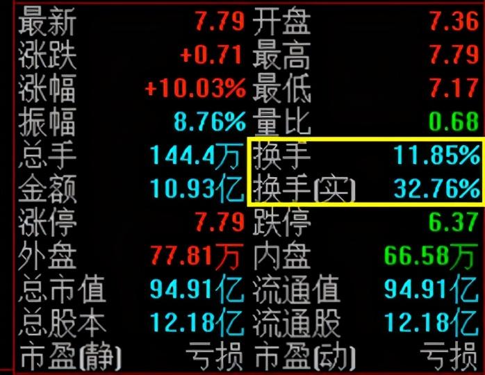 """郑州煤电凭什么做""""龙头""""?"""