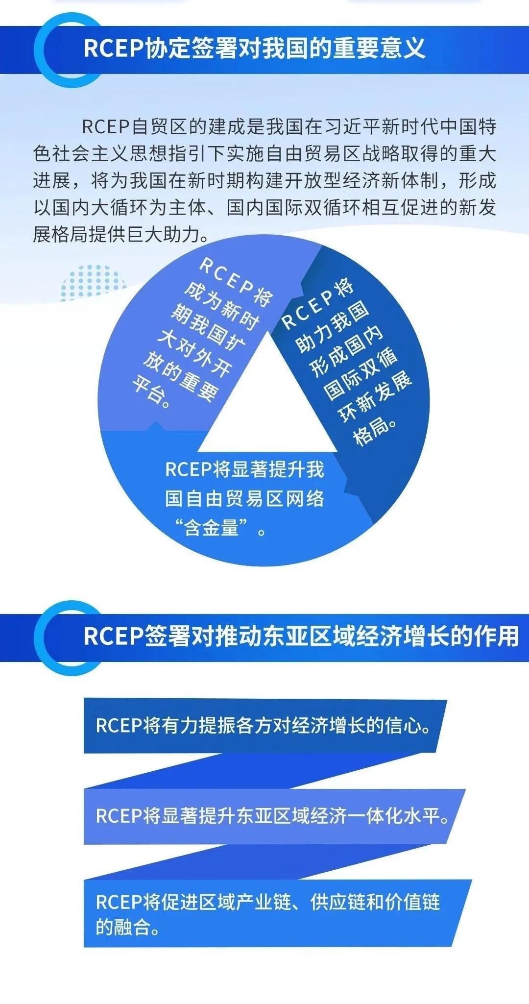 RCEP正式达成,商务部解读跨境电商重大利好!(图4)
